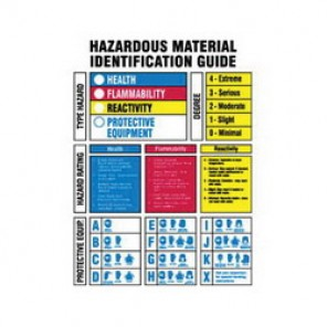 Brady® 60316 Hazardous Material Sign, 10 in H x 7 in W, Black/Red/Blue/Yellow on White, Surface Mount, Rigid Plastic